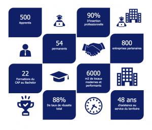 Webinaire CFA Orléans Métropole